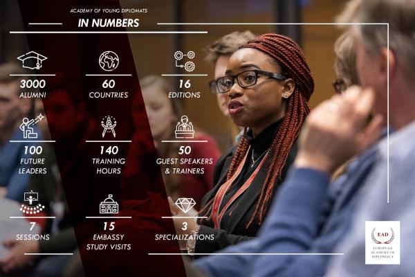 Aplikuj już teraz - Akademia Młodych Dyplomatów czeka!